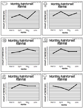 Graphs: Comparing Different Representations of the Same Data