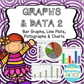 Graphs & Data PART 2- Bar Graphs, Line Plots, Pictographs