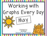 Graphs Every Day: May