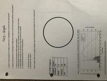 Graphs Exam