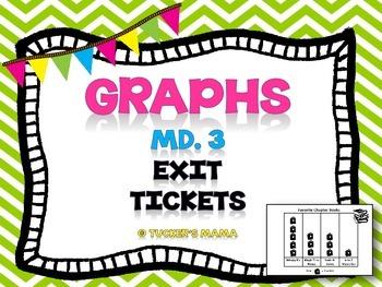 Graphs Exit Tickets 3rd Grade