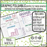 Graphs Foldable - Histogram, Box Plot, Stem & Leaf Plot, Dot Plot INTERACTIVE NB