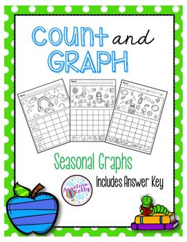 Graphs Galore