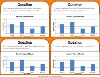 3rd Grade Graphs: Line Plots, Bar Graphs, Picture Graphs... {3.MD.3, 3.MD.4}