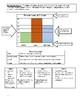 Graphs -Interpretation
