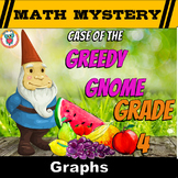 Graphs Math Mystery 4th Grade Edition - Line Plots, Pie, Line, Area, Bar Graphs