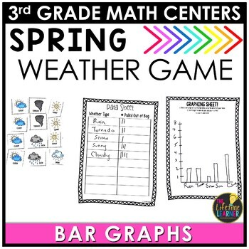 Graphs May Math Center
