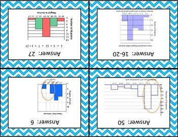 Graphs & Mean, Median, Mode, and Range Activity or Task Cards (30+ cards)