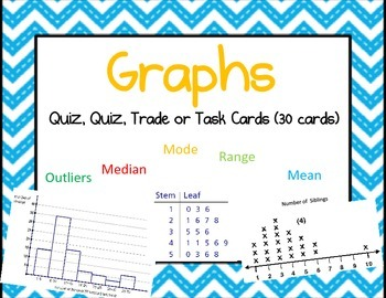Graphs & Mean, Median, Mode, and Range Activity or Task Ca