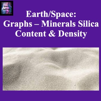 Graphs: Miineral's Silica Content and Density