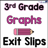 Graphs:  Picture Graphs and Bar Graphs Math Exit Slips 3rd Grade Common Core