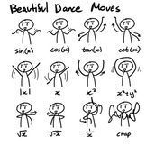 Graphs Poster - Dance Moves