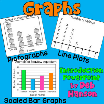 Graphs PowerPoint: Pictographs, Scaled Bar Graphs, Line Plots (with handout!)