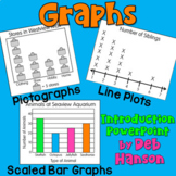 Graphs PowerPoint: Pictographs, Scaled Bar Graphs, Line Plots