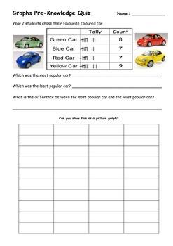 Graphs Pre-Knowledge Quiz