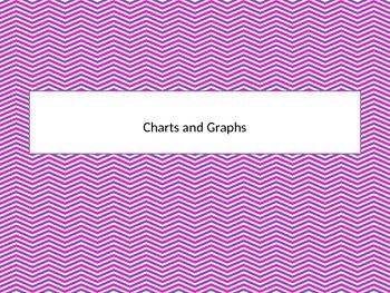 Graphs Presentation/Notes Grade 3 and 4