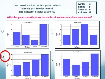 Graphs Quiz on Powerpoint Aligned to Common Core