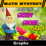 Graphs Review Math Mystery (Bar Graphs, Pictographs, Line Plots, Tally Graphs)