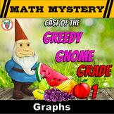 1st Grade Graphs Review Math Mystery (Tabulating  Data, Tally, Bar Graphs)