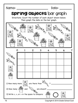 Graphs, Tables, and Charts Oh My: Spring Edition