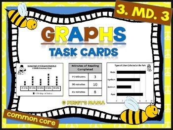 Graphs Task Cards