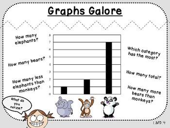 Graphs-Teacher Slides (First Grade, 1.MD.4)
