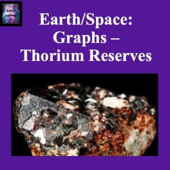 Graphs: Thorium Reserves