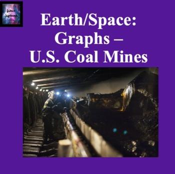 Graphs: US Coal Mines