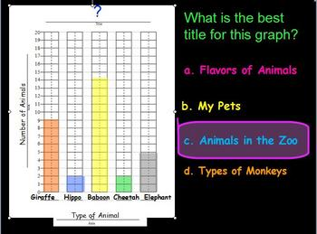 Graphs: What's the Best Title