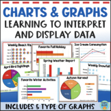 Graphs and Data Math Activities for Intermediate Grades (3-5)