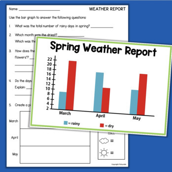 Graphs and Data Math Activities 3rd 4th 5th Grade