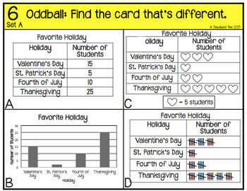 Graphs and Charts Oddball Cards