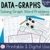 Graphs and Data 1 and 2 Step Word Problems