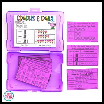 Graphs and Data Game 1st Grade