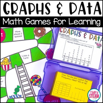 Graphs and Data: Line Plots, Scaled Bar Graphs, and Pictographs Game