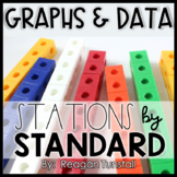 Graphs and Data Math Stations Second Grade