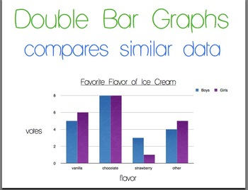 Graphs and Data Posters for 5th Grade