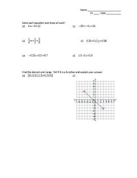 Graphs and Equations