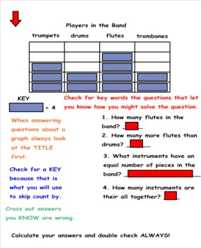Graphs and Maps - Strategies for Reading them
