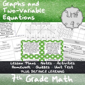 Graphs and Two-Variable Equations - (7th Grade Math TEKS 7.4A. 7.4C & 7.7)