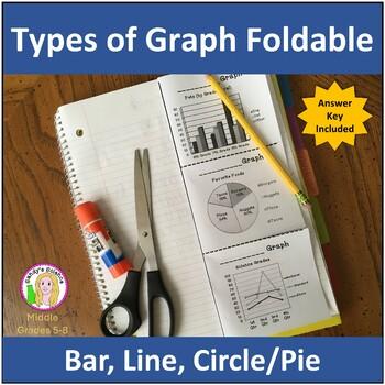 Graphs (bar, circle/pie, line) Foldable