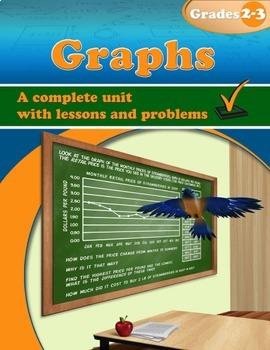 Graphs for Grades 2-3