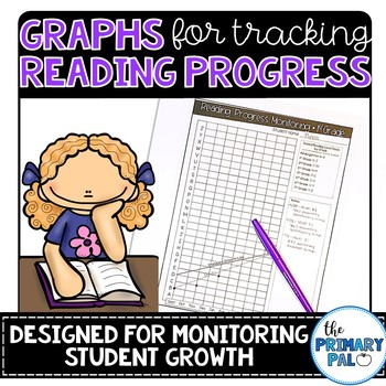 Graphs for Tracking Reading Progress