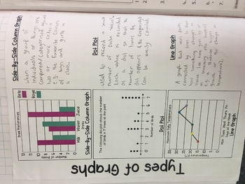 Graphs for Upper Primary & Year 7