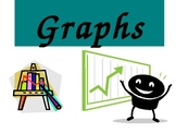 Graphs in PowerPoint