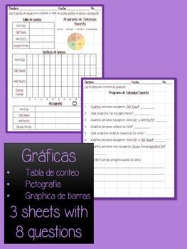 Graphs in Spanish/ Graficas