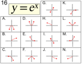 Graphs of 5 Common Functions, 4 Intro's, a Test + 12 Assignments for SMART