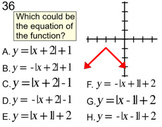 Graphs of 5 Common Functions 4 Intro's, a Test + 12 Assignments for PDF
