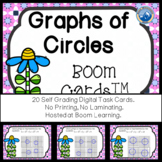 Graphs of Circles Boom Cards--Digital Task Cards