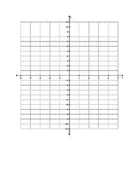Graphs of Derivatives Investigation